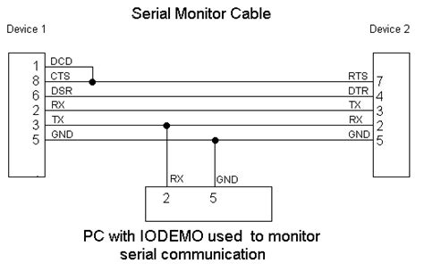 Serial Parallel Cable Schematics Wiring Diagrams