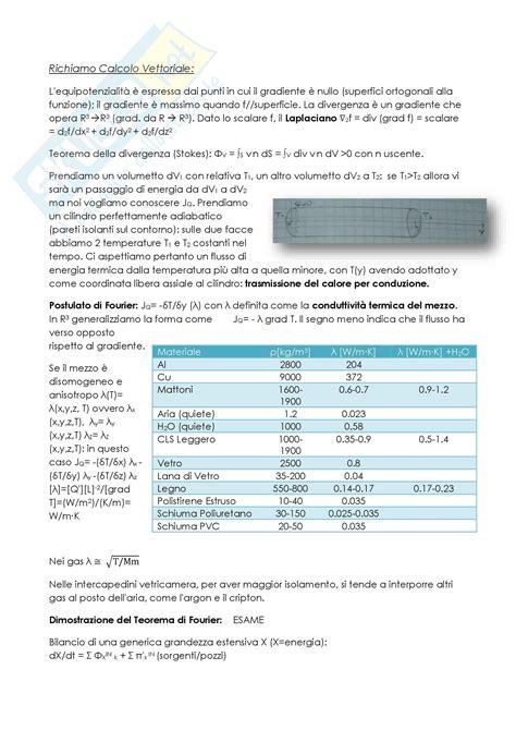 fisica tecnica ambientale dispense trasmissione calore appunti di fisica tecnica ambientale