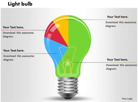 light bulb shapes pie chart powerpoint graph