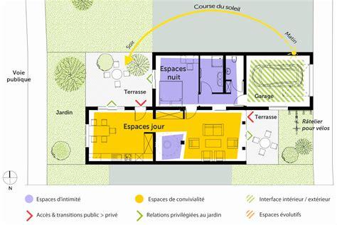plan de cuisine gratuit pdf plan de jardin beau awesome massif jardin exterieur