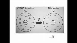 Passage De L U0026 39 Atome De Sodium  U00e0 L U0026 39 Ion Sodium