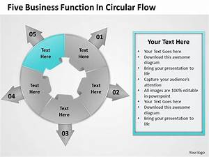 1103 Business Diagram Five Business Function In Circular