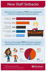 New Hire Onboarding Process Flow Chart 43 Best Onboarding Process Images On Pinterest