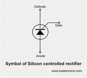 Silicon Dot Diagram