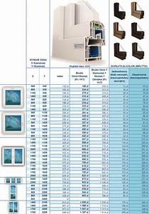 Cennik okien pcv oknoplast