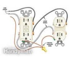 Double Gang Box Wiring Diagram : 14 two gang receptacles double electrical outlet ~ A.2002-acura-tl-radio.info Haus und Dekorationen