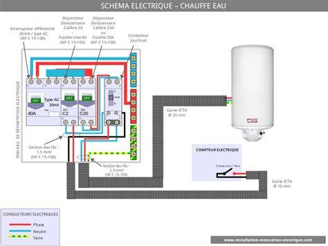 Le Schéma électrique Du Chauffe Eau