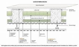 Holzbalkendecke Aufbau Altbau : lehmsch ttung lehmtolit neuaufbau holzbalkendecke ~ Lizthompson.info Haus und Dekorationen
