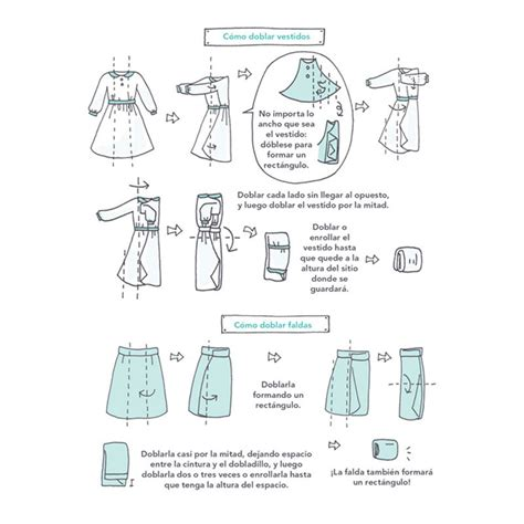 Kondo Falttechnik by C 243 Mo Doblar Vestidos Y Faldas Kondo Hogar Tips
