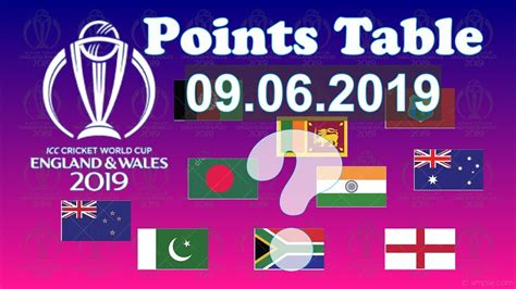 In the event of teams finishing on equal points in the league stage, the ordering of teams will be decided in the following order of priority ICC World Cup 2019 points table  4K  updated 09.06.2019 ...