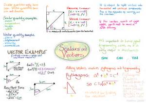 Physics Scalar and Vector Quantities