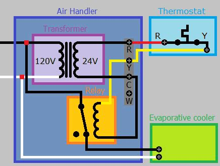 electrical how to wire a relay for an evaporative cooler
