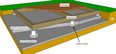 terrasse composite sur plots 224 verin sans dalle b 233 ton yb agencement