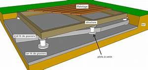 Pose Terrasse Composite Sur Dalle Beton : terrasse bois sur sol meuble gallery of entourant ~ Carolinahurricanesstore.com Idées de Décoration