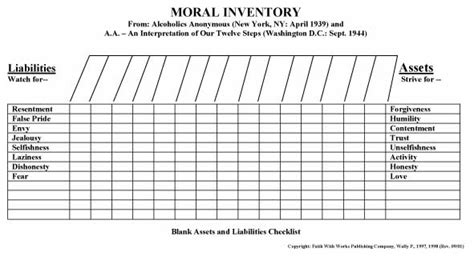 Fourth Step Inventory Worksheets Worksheets For All  Download And Share Worksheets  Free On