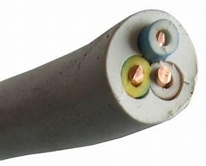 Erdkabel 3x1 5 100m : przew d ydy 3x1 5 100m okr g y fv wysy ka gratis ~ Watch28wear.com Haus und Dekorationen