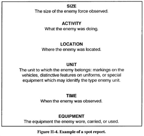 sitrep template situation report format