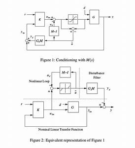 Where Can I Find A Prove That The Following Block Diagrams