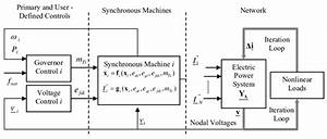 1 Nonlinear Modelling And Simulation Of Large Power System