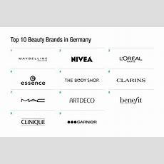 Top 10 Beauty Brands In Germany  The Daily  Gartner L2