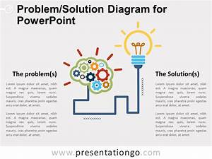 Problem And Solution Diagram For Powerpoint