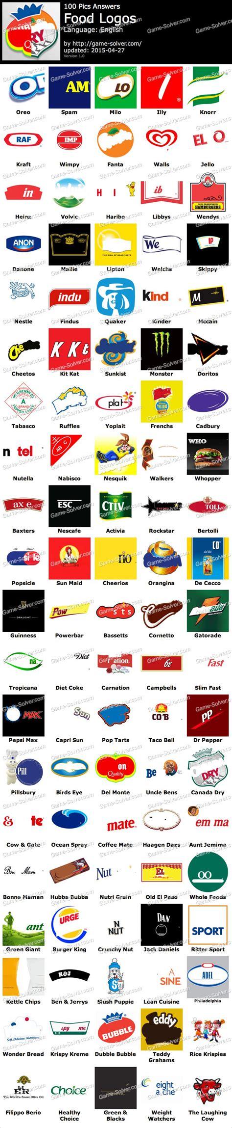 100 pics solution cuisine 100 pics food logos solver