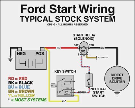 Ford Tractor Starter Solenoid Wiring Diagram Auto Magazine