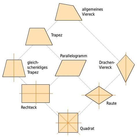 dreiecke vierecke und kreise
