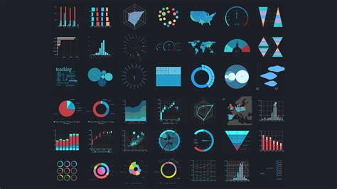 best visualization the 7 best data visualization tools for architects and