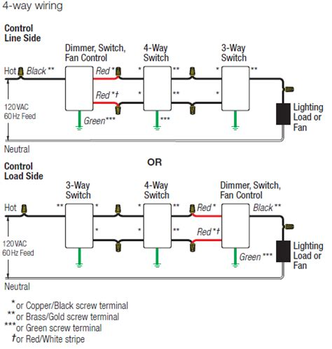 Lutron Maestro Way Dimmer Switch Droughtrelief
