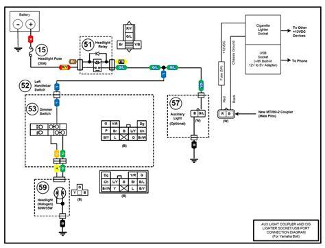 cigarette lighter wiring harness 32 wiring diagram