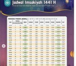 jadwal imsak puasa ramadan   wilayah bangka belitung