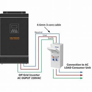 Consumer Unit For 5kw Off Grid Inverter  Ip65 Metallic Enclosure  40a Mcb 63a 30ma Rcd