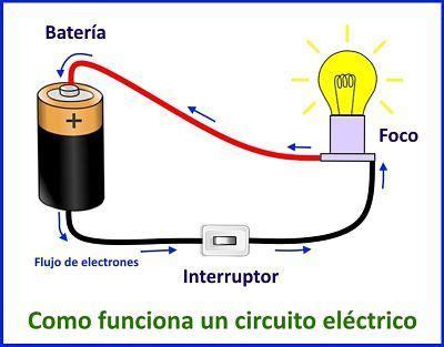 como se elabora un aparato electrico circuitos el 233 ctricos 161 aprende f 225 cil que y