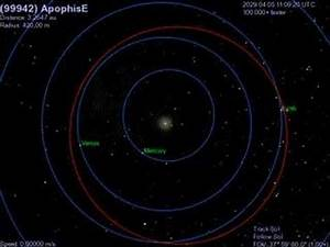 Apophis Asteroid Orbit simulation - YouTube