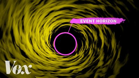 Why Every Picture Of A Black Hole Is An Illustration Youtube