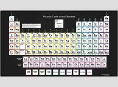 PeriodicTableSigFigDark Science Notes and Projects