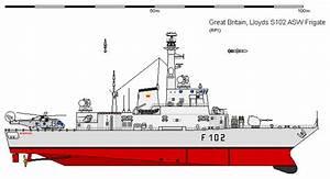 Ship Profiles