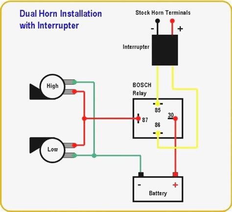 Images Wiring Diagram For Horn Relay Harley Davidson