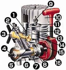 2 Stroke Gas Engine Diagrams : 2 cycle stroke engine diagram ~ A.2002-acura-tl-radio.info Haus und Dekorationen