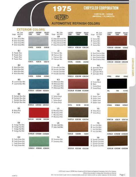 Boat Paint Colors Dupont by Imron Color Chart Autos Weblog