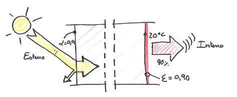 pittura isolante termica per interni pittura isolante termica