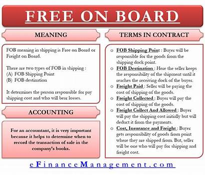 Accounting Fob Board Meaning Point Terms Freight