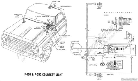 Need Dome Light Diagram Ford Truck Enthusiasts Forums