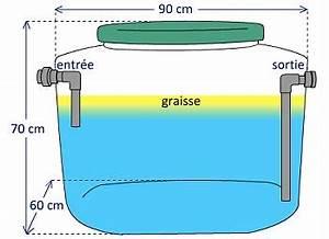 Bac à Graisse : bac a graisse caledonie 123 accord nouvelle cal donie ~ Melissatoandfro.com Idées de Décoration