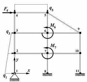 Intensität Berechnen : technische mechanik computerunterst tzt verteiler ~ Themetempest.com Abrechnung
