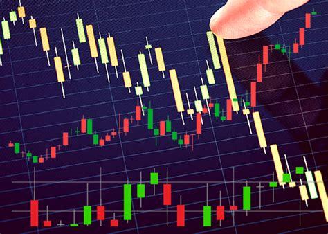 popular trading indicators  charts