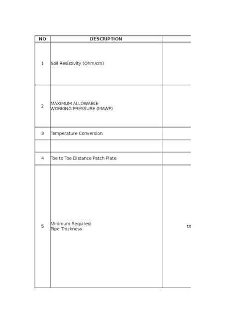 Formula Summaries API 570 | Pipe (Fluid Conveyance