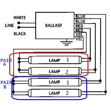 fluorescent light fixture socket wiring diagram wiring