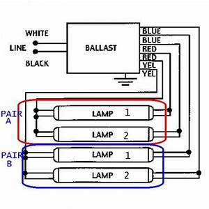 Troubleshooting Fluorescent Fixture